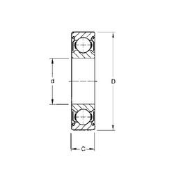 17 mm x 47 mm x 22,2 mm  CYSD W6303-ZZ deep groove ball bearings
