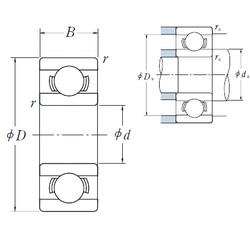 3,175 mm x 9,525 mm x 3,967 mm  ISO R2 deep groove ball bearings