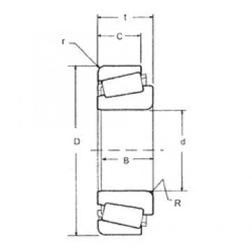 44,45 mm x 95,25 mm x 28,3 mm  FBJ 53176/53377 tapered roller bearings