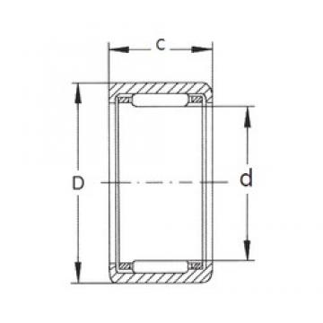 FBJ HK0814 needle roller bearings