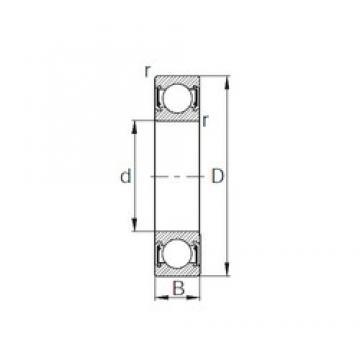 65 mm x 100 mm x 18 mm  KBC 6013UU deep groove ball bearings