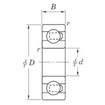 20 mm x 42 mm x 12 mm  KOYO NC6004 deep groove ball bearings